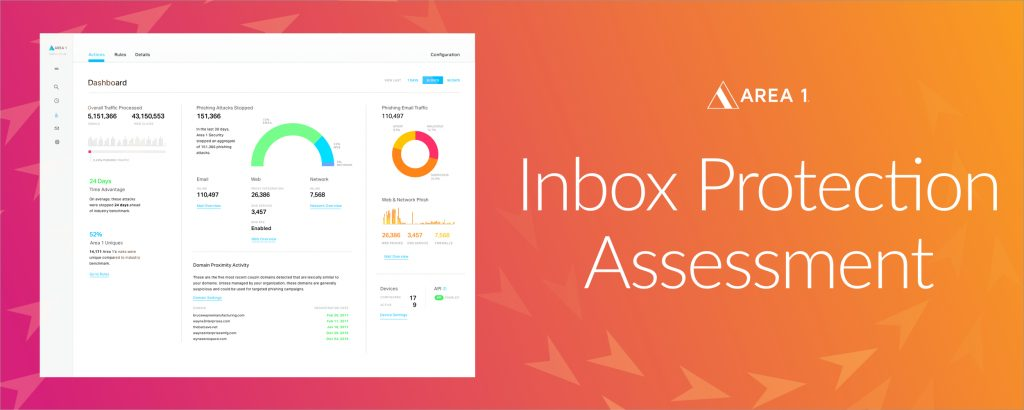 Inbox Protection Assessment